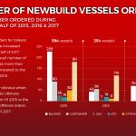 Newbuildings-first-half-year-v2